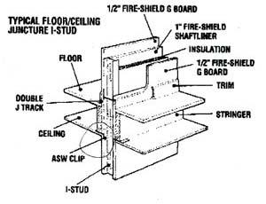 D&S Drywall Process