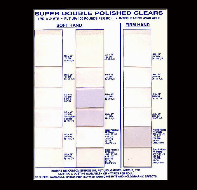 Roller Clear Card