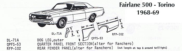 Fairlane 500-Torino 1968-9