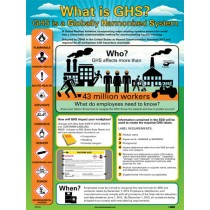GHS Poster, Workers & Timing (#PST121)