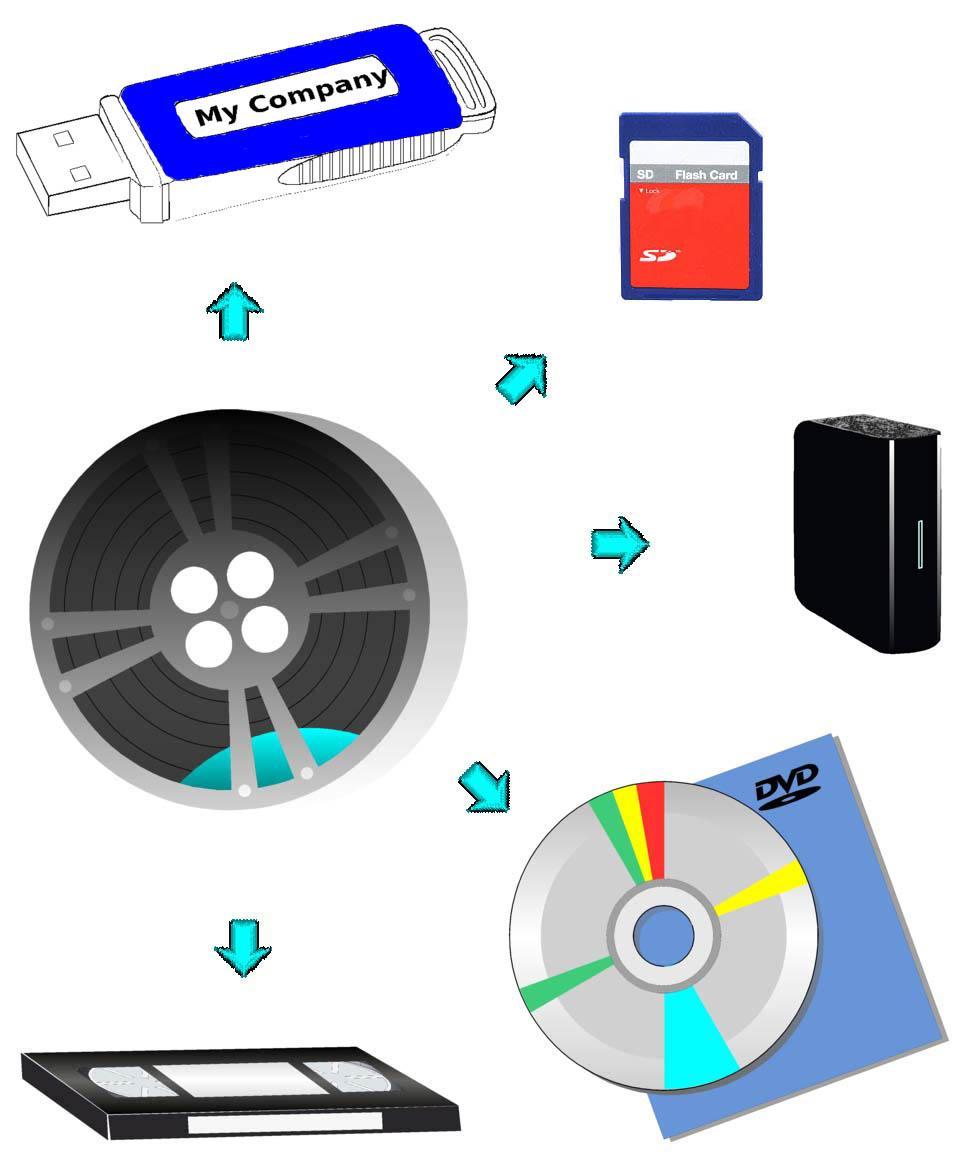 Film transfer per foot.